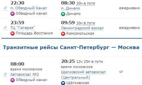 Цена сейчас на авиабилеты в таджикистан