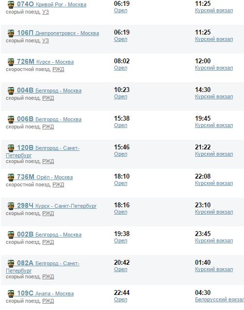 Сколько едет поезд москва днепропетровск