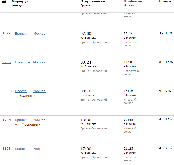 Билеты на самолет брянск калининград сколько стоит билет на самолет москва наманган