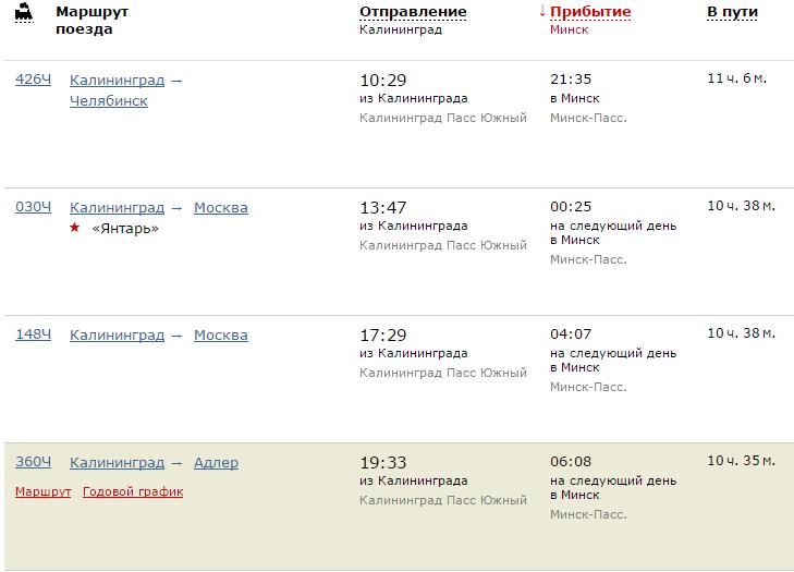 жд вокзал прибытие поездов калининград объявления продаже