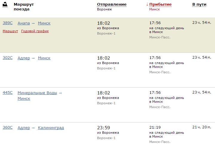 расписание поездов москва воронеж сегодня синтетических