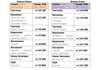 Весенние тарифы от авиакомпании «Сингапурские Авиалинии»!