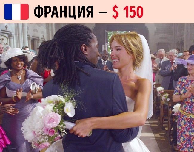 Сколько денег дарят на свадьбу в 14 разных странах мира