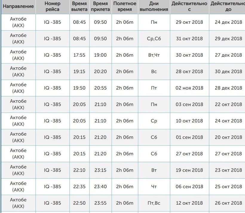Билеты на самолет москва сургут цена