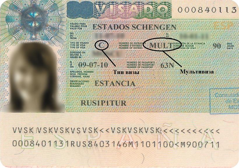 отличие фото на итальянскую и болгарскую визу размер
