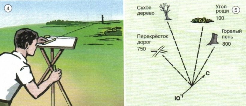 киргизии картинки съемка местности грима зависит