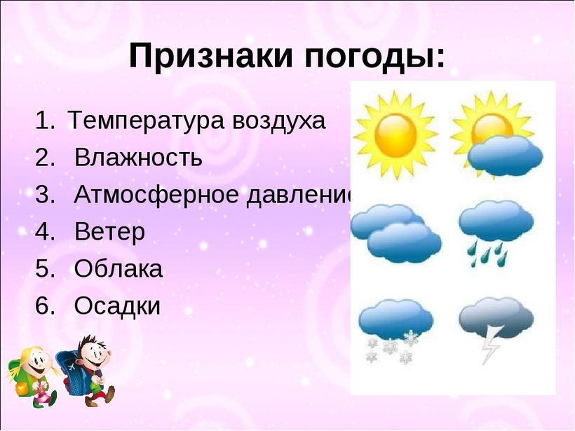 картинки с погодными обозначениями дважды, чтобы отредактировать